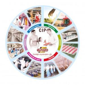 20150928-New-CIP-en-español